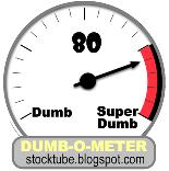 Dumb Meter 80