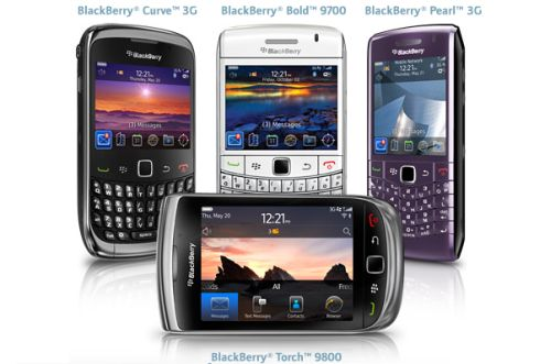 RIMM Blackberry Products