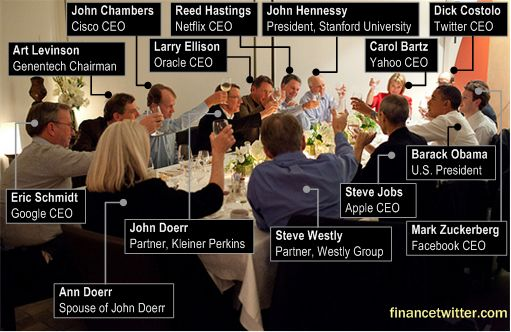 President Obama hosting a private White House dinner for Silicon Valley executives