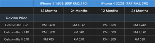 Celcom iPhone 4 Prices