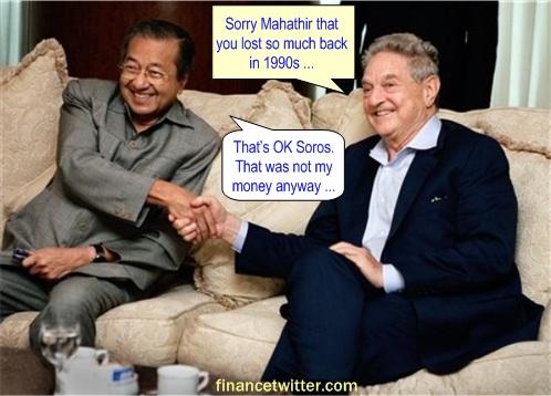 Mahathir Soros