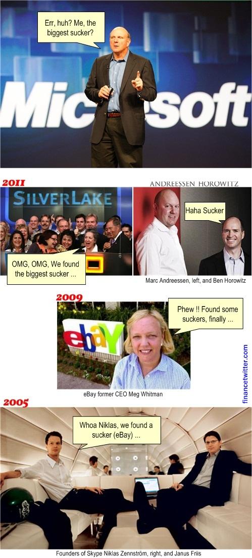Skype Suckers Chain from eBay to Microsoft