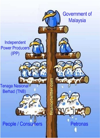 IPP Malaysia Government Shits Hierarchy