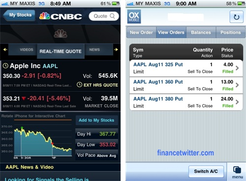 AAPL Stock Option Filled 8Aug2011
