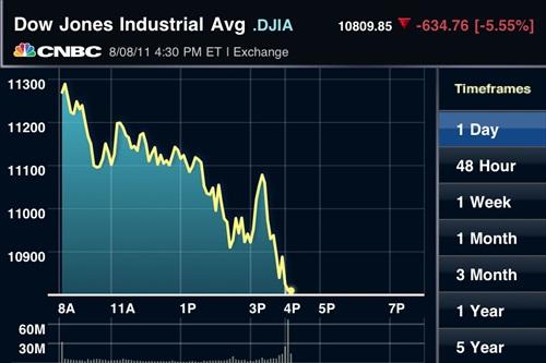 Dow Crash 634points 8Aug2011