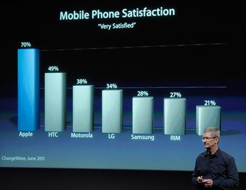 Tim Cook announce iPhone 4S