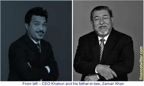 Tricubes Khairun and Zaman Khan