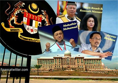 Najib Anwar Mahathir Fight for Putrajaya
