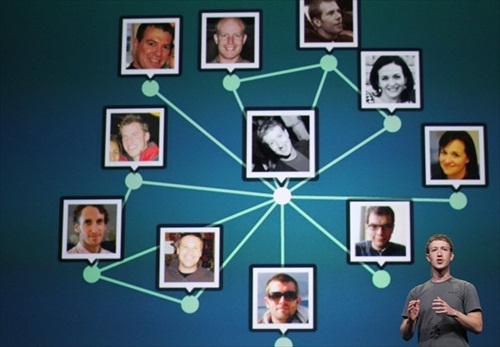 Facebook Social Networking Connecting People