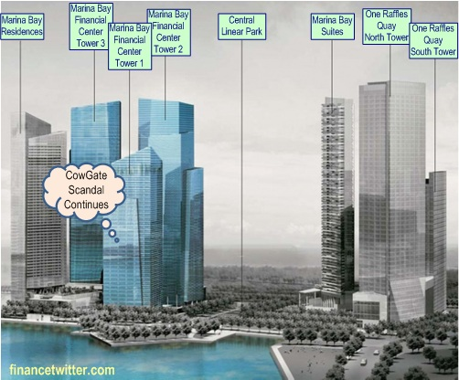 Marina Bay Suites Building Location CowGate Scandal