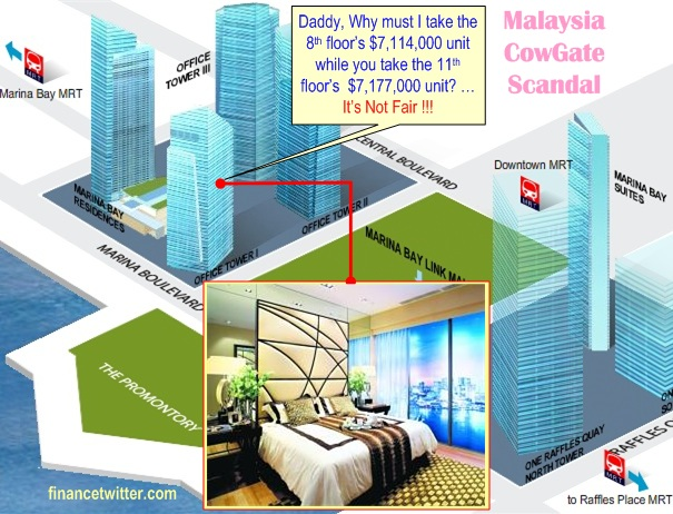 Marina Bay Suites Financial Center Tower 1 Shahrizat Condo