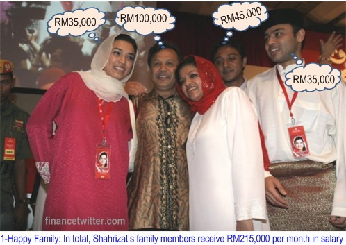 NFC Scandal Shahrizat Family Salary
