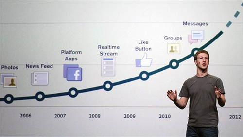 Zuckerberg Facebook Keynote Address