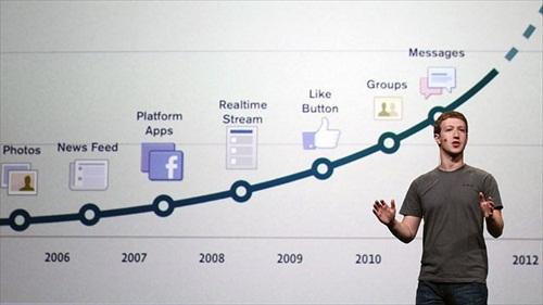 Zuckerberg Facebook Keynote Address