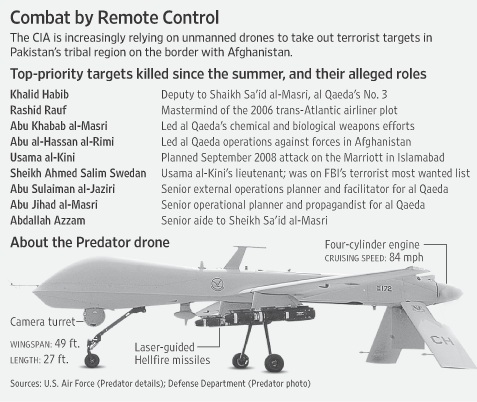 Drone - Combat by Remote Control