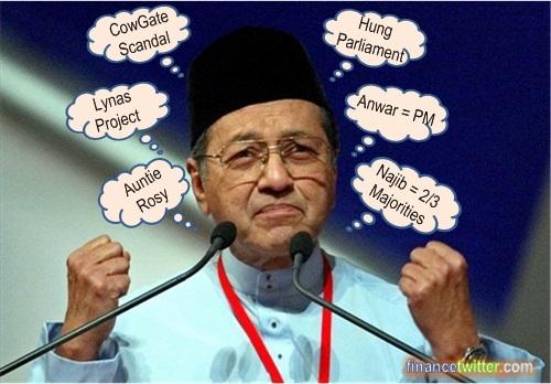 Mahathir Dilemma Najib Administration