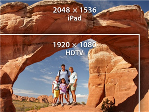 New iPad 3 has a million more pixels than an HDTV