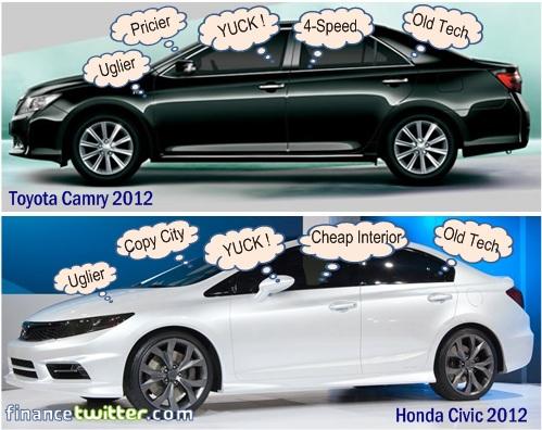 Camry Civic 2012 Yucks