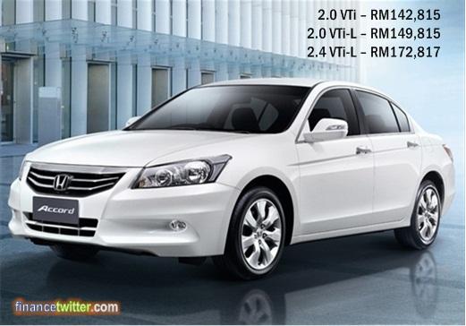 Honda Accord Price