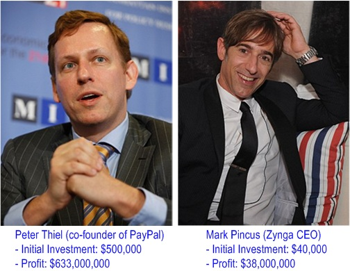 Peter Thiel and Mark Pincus profit in Facebook investment