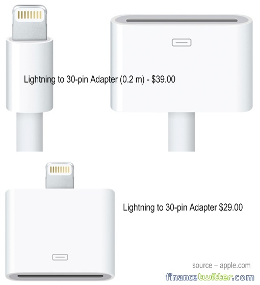 iPhone 5 - Lightning Adapter