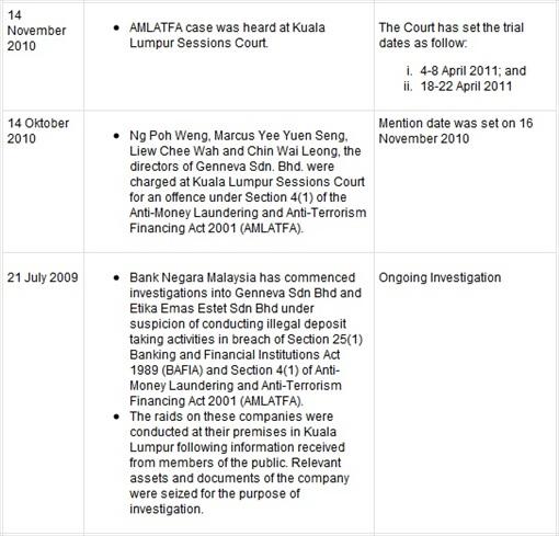 Genneva Gold - Under Bank Negara Investigation - 1
