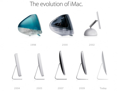 iMac Evolution - Oct 2012