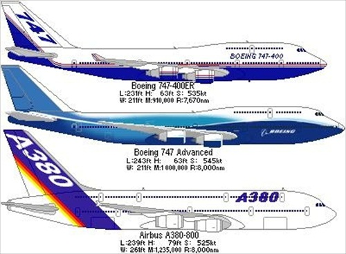 Boeing 747 vs Airbus A380