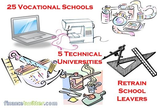 PR Manifesto - Vocational Schools, Technical Universities, Retraining