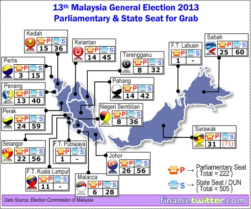 13 General Election - Parliamentary and State Seats for Grab