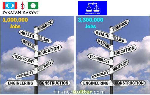 Manifesto - PR vs BN - Jobs
