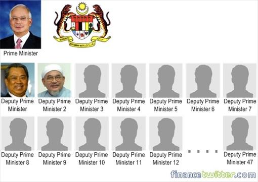 Najib 2013 Cabinet Deputy Prime Ministers
