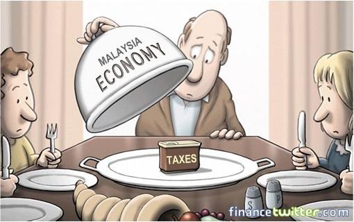 Malaysia Economy - Taxes