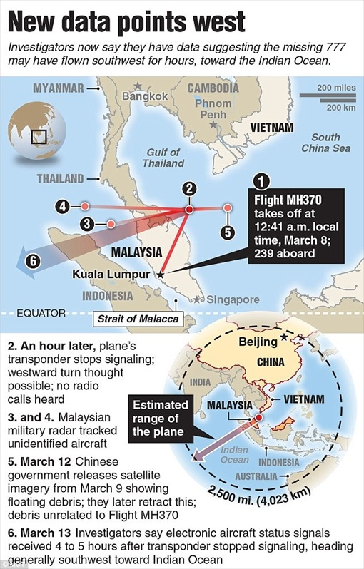 Malaysia MH370 Missing - Going to the West