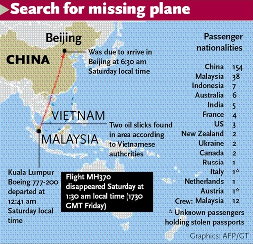 Malaysia MH370 Missing - Search for Missing Plane