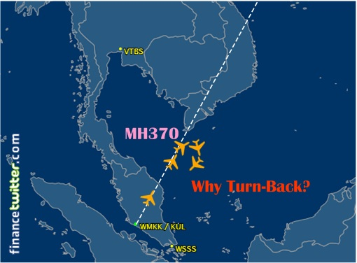 Malaysia MH370 Missing - Why Turnback