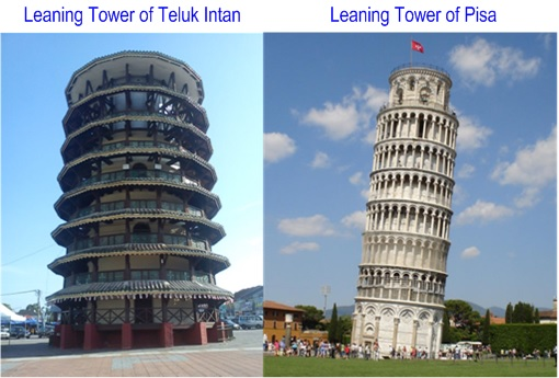 Leaning Tower of Teluk Intan and Leaning Tower of Pisa