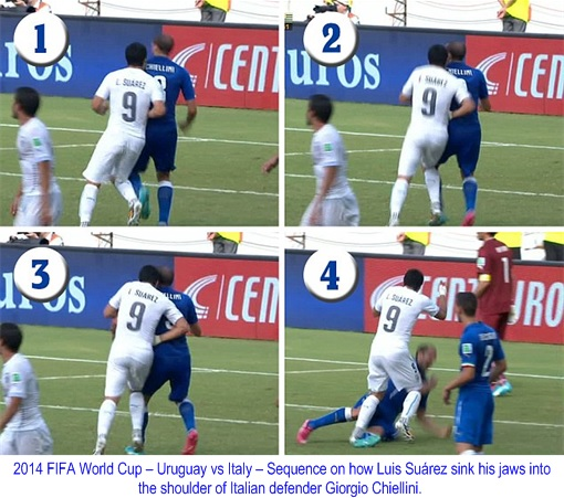 2014 FIFA World Cup - Uruguay Luis Suárez Bites Claudio Marchisio - Event Sequence