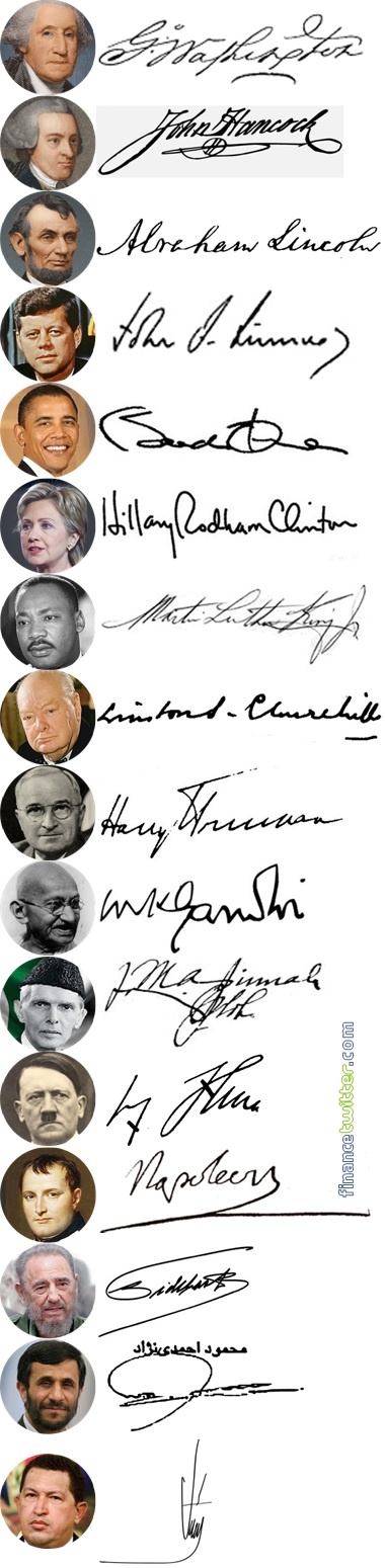 50 cool signatures of world�s rich amp famous people