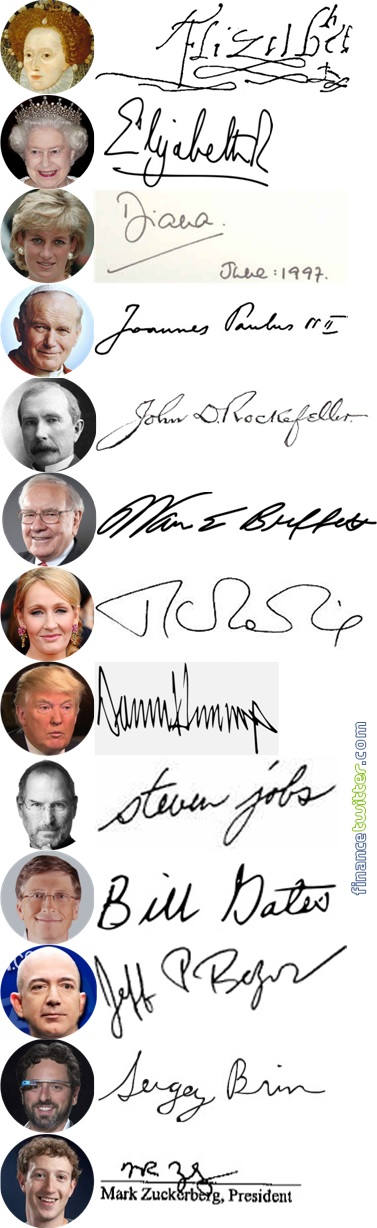 50 Rich & Famous People Signatures - Royal, Rich, Tech Tycoon