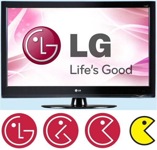 Secret and Hidden Message in Logo - LG Group