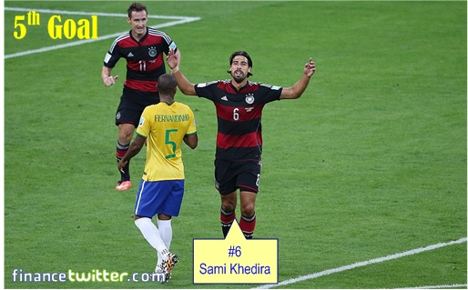 2014 FIFA World Cup - Brazil Lost 1-7 to Germany - Fifth Goal