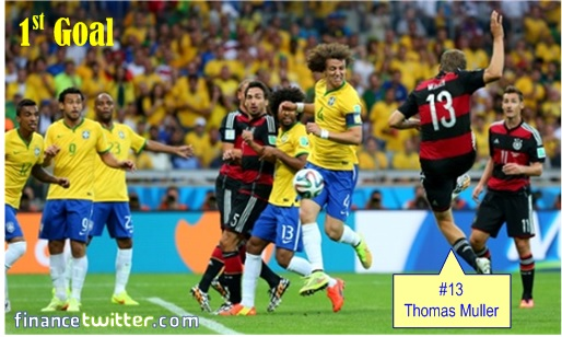 2014 FIFA World Cup - Brazil Lost 1-7 to Germany - First Goal