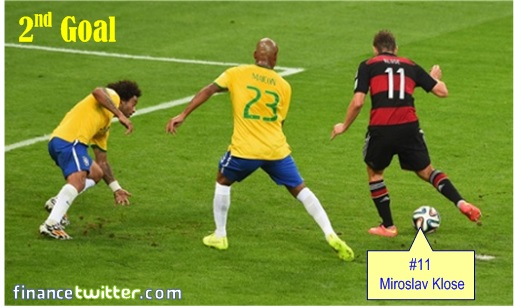 2014 FIFA World Cup - Brazil Lost 1-7 to Germany - Second Goal