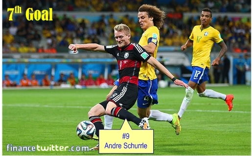 2014 FIFA World Cup - Brazil Lost 1-7 to Germany - Seventh Goal