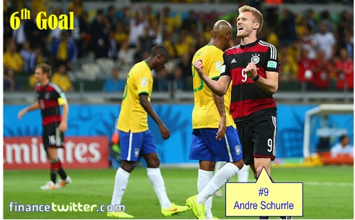 2014 FIFA World Cup - Brazil Lost 1-7 to Germany - Sixth Goal