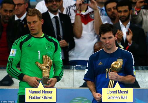 2014 FIFA World Cup - Germany Celebrates 1-0 Win Against Argentina - Golden Gloves and Golden Ball