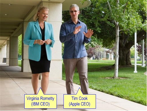 Apple and IBM Partnership - CEO Tim Cook and CEO Virginia Rometty