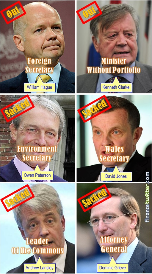 Britain David Cameron Cabinet Reshuffle - William Hague, Kenneth Clarke, Owen Paterson, David Jones, Andrew Lansley, Dominic Grieve