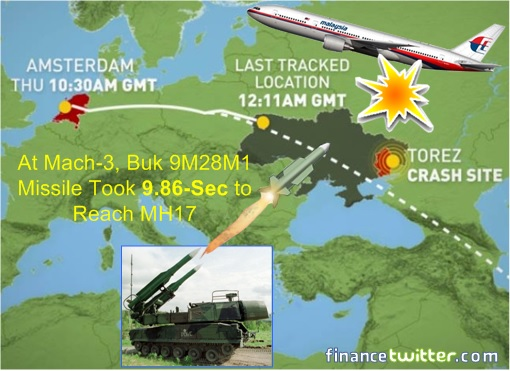 Malaysian Flight MH17 Shot Down - Buk 9M28M1 Took 9.86 Seconds To Reach MH17